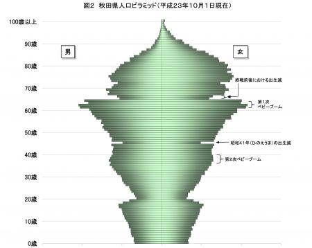 スクリーンショット 2014-04-09 12.20.13